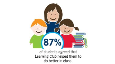 Learning Club 87%