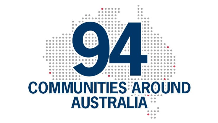 The Smith Family operates in 94 communities around Australia